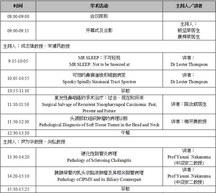 香港大学病理论坛